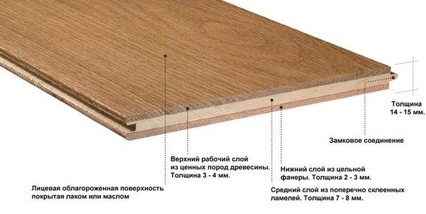 Паркет-доска Real Wood